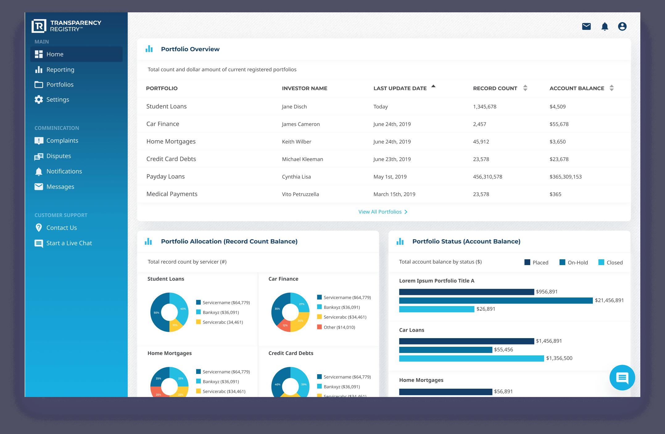Portfolio-overview